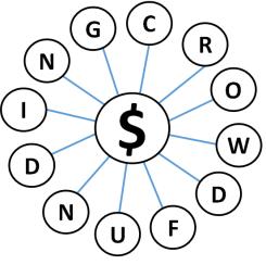 Tendencia Crowdfunding