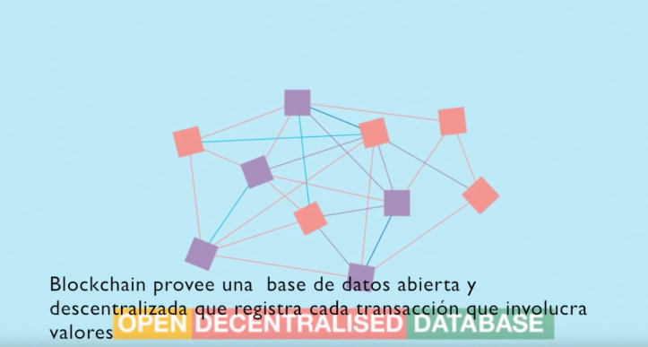 Vídeo Blockchain